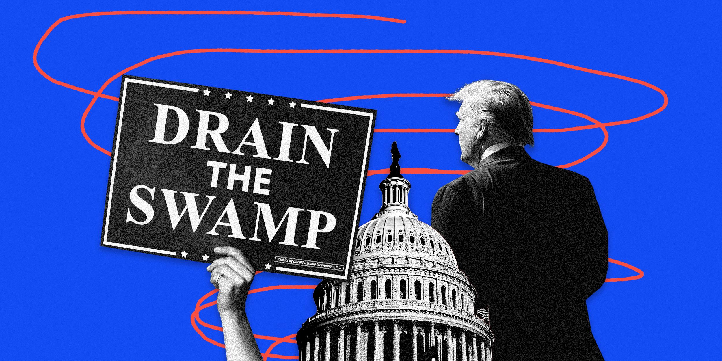 Corruption In US Politics